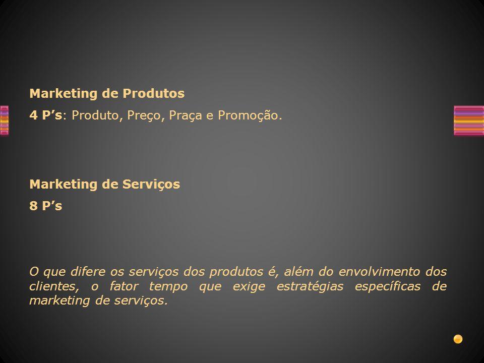 Marketing de Produtos 4 Ps: Produto, Preço, Praça e Promoção. Marketing de Serviços 8 Ps O que difere os serviços dos produtos é, além do envolvimento