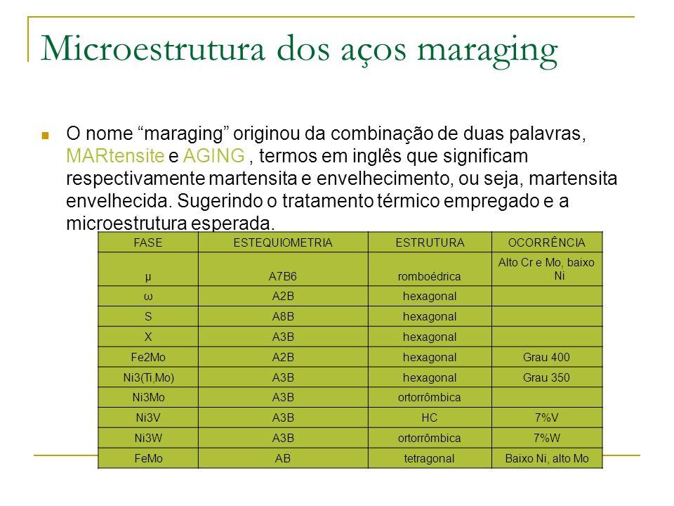 Microestrutura dos aços maraging O nome maraging originou da combinação de duas palavras, MARtensite e AGING, termos em inglês que significam respecti