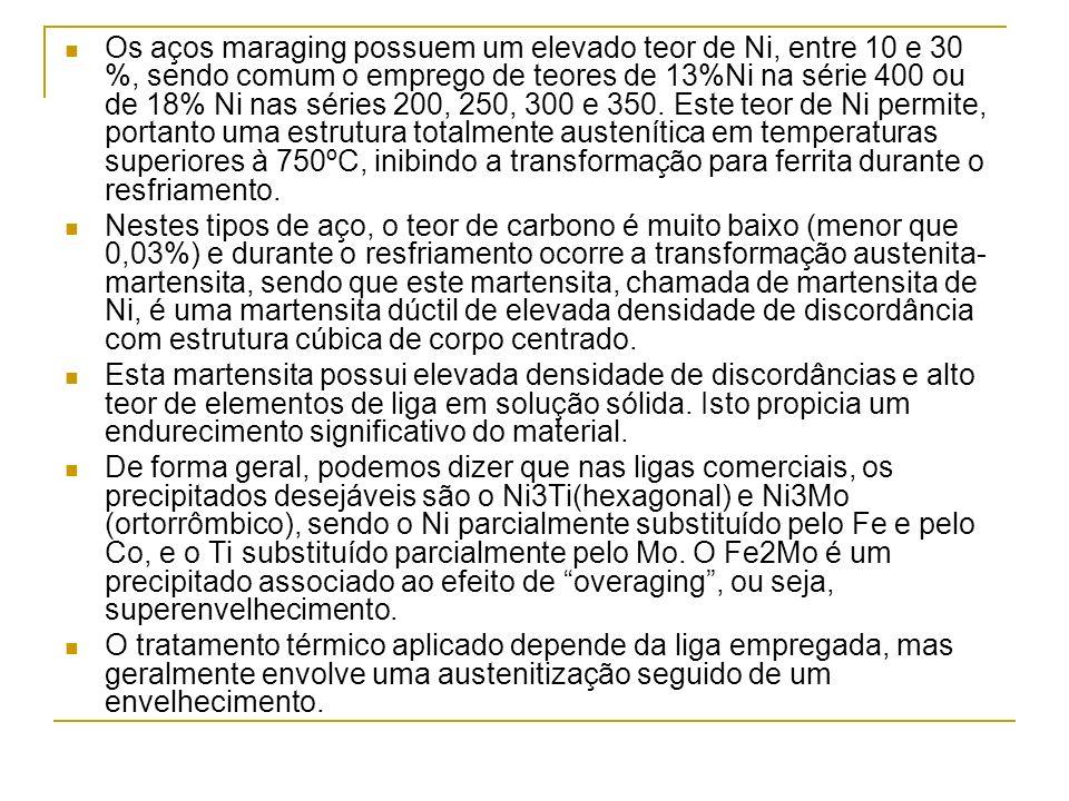 Os aços maraging possuem um elevado teor de Ni, entre 10 e 30 %, sendo comum o emprego de teores de 13%Ni na série 400 ou de 18% Ni nas séries 200, 25