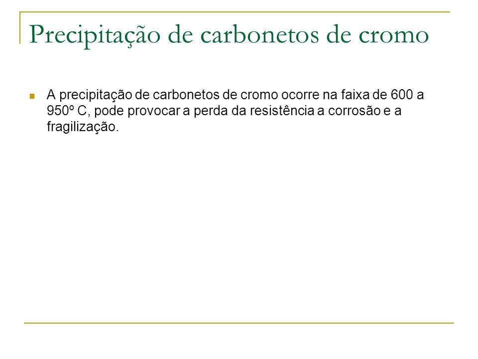 Precipitação de carbonetos de cromo A precipitação de carbonetos de cromo ocorre na faixa de 600 a 950º C, pode provocar a perda da resistência a corr