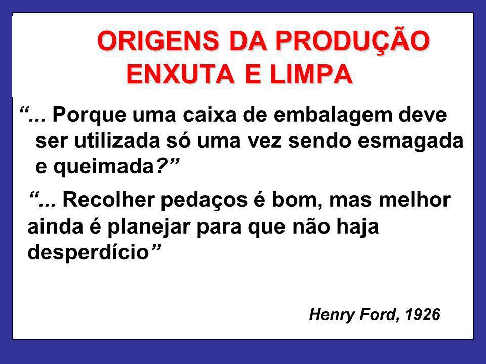 ... Porque uma caixa de embalagem deve ser utilizada só uma vez sendo esmagada e queimada? ORIGENS DA PRODUÇÃO ENXUTA E LIMPA Henry Ford, 1926... Reco
