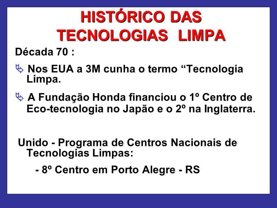 HISTÓRICO DAS TECNOLOGIAS LIMPA Década 70 : EUA Nos EUA a 3M cunha o termo Tecnologia Limpa. A Fundação Honda financiou o 1º Centro de Eco-tecnologia