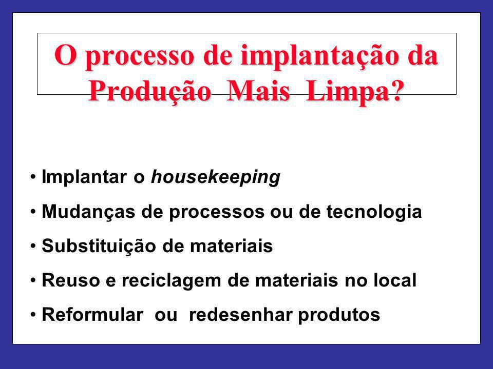 Implantar o housekeeping Mudanças de processos ou de tecnologia Substituição de materiais Reuso e reciclagem de materiais no local Reformular ou redes