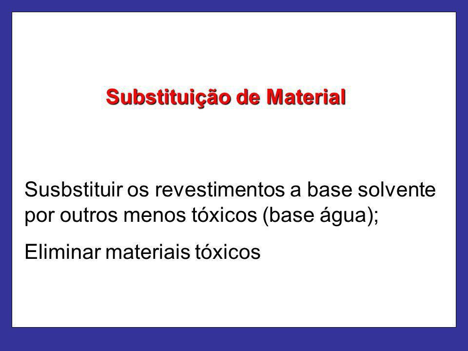 Substituição de Material Susbstituir os revestimentos a base solvente por outros menos tóxicos (base água); Eliminar materiais tóxicos