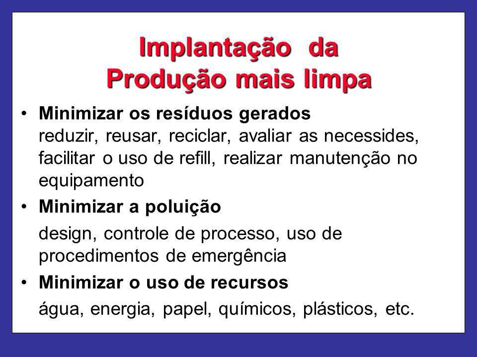 Implantação da Produção mais limpa Minimizar os resíduos gerados reduzir, reusar, reciclar, avaliar as necessides, facilitar o uso de refill, realizar