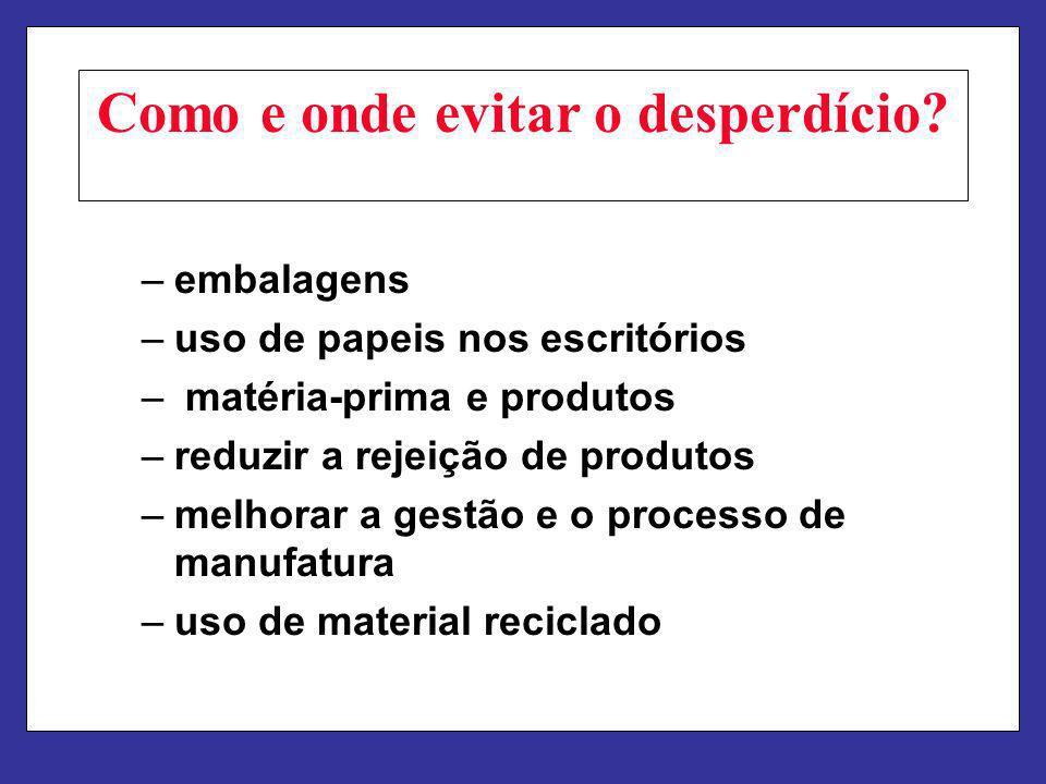 Como e onde evitar o desperdício? –embalagens –uso de papeis nos escritórios – matéria-prima e produtos –reduzir a rejeição de produtos –melhorar a ge