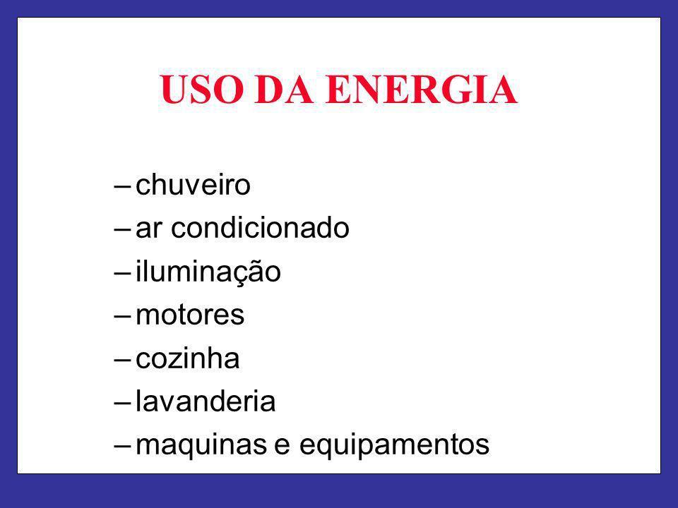 USO DA ENERGIA –chuveiro –ar condicionado –iluminação –motores –cozinha –lavanderia –maquinas e equipamentos