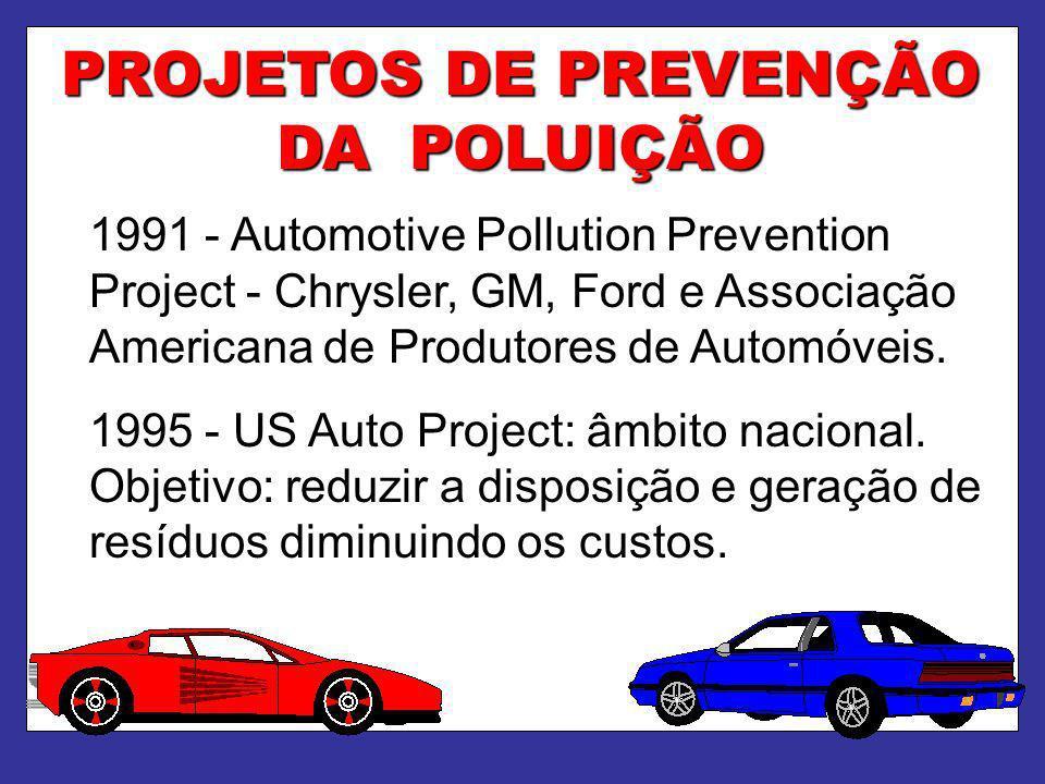 PROJETOS DE PREVENÇÃO DA POLUIÇÃO 1991 - Automotive Pollution Prevention Project - Chrysler, GM, Ford e Associação Americana de Produtores de Automóve