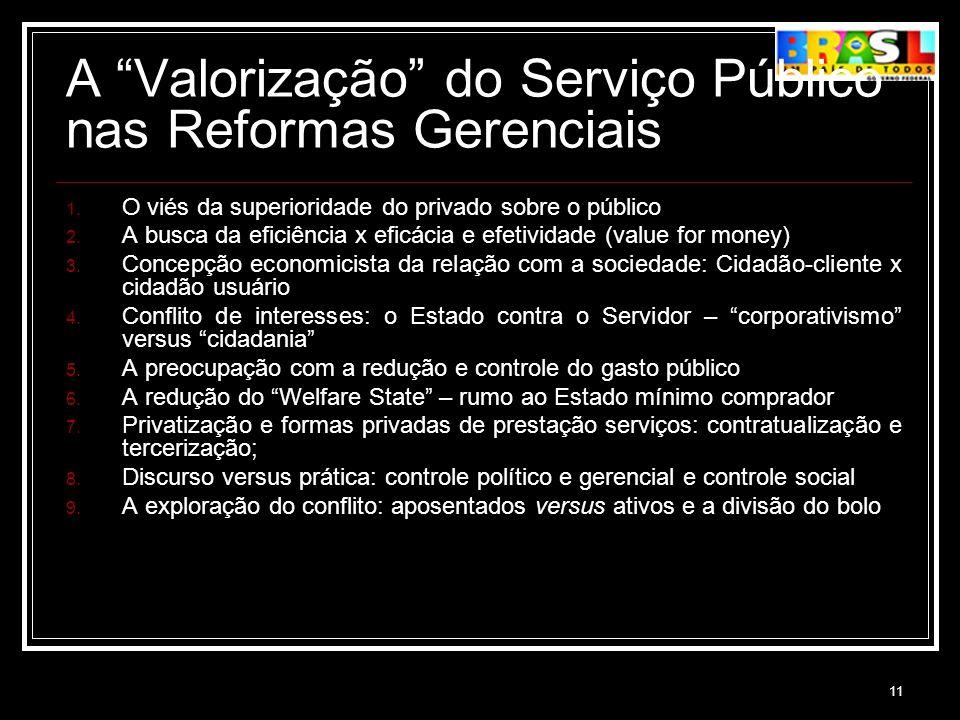 11 A Valorização do Serviço Público nas Reformas Gerenciais 1. O viés da superioridade do privado sobre o público 2. A busca da eficiência x eficácia