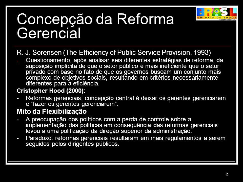 12 Concepção da Reforma Gerencial R. J. Sorensen (The Efficiency of Public Service Provision, 1993) - Questionamento, após analisar seis diferentes es