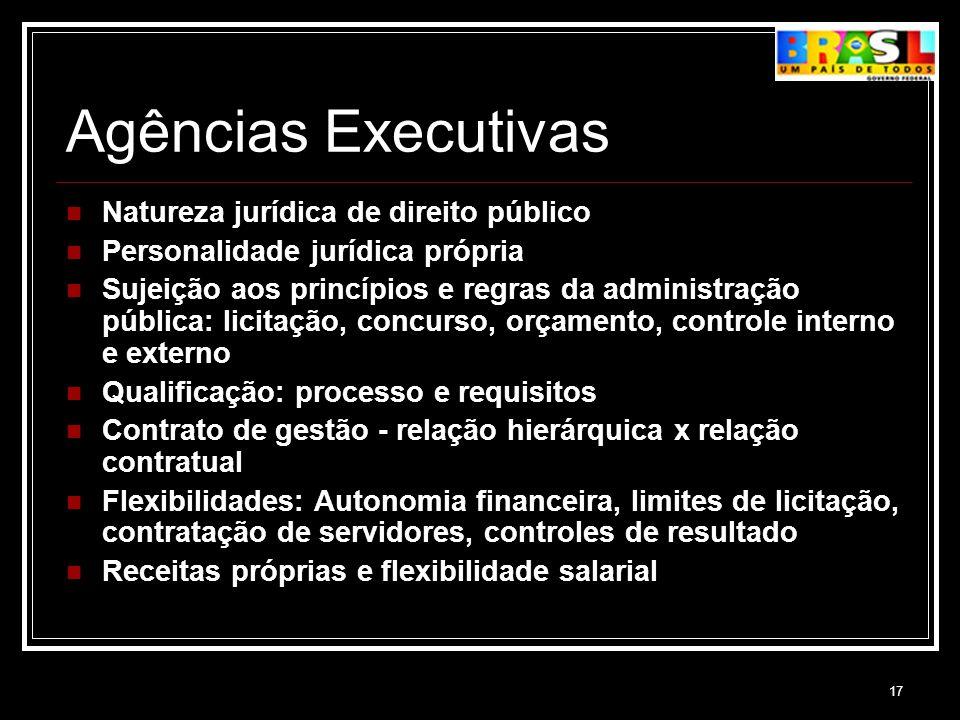 17 Agências Executivas Natureza jurídica de direito público Personalidade jurídica própria Sujeição aos princípios e regras da administração pública: