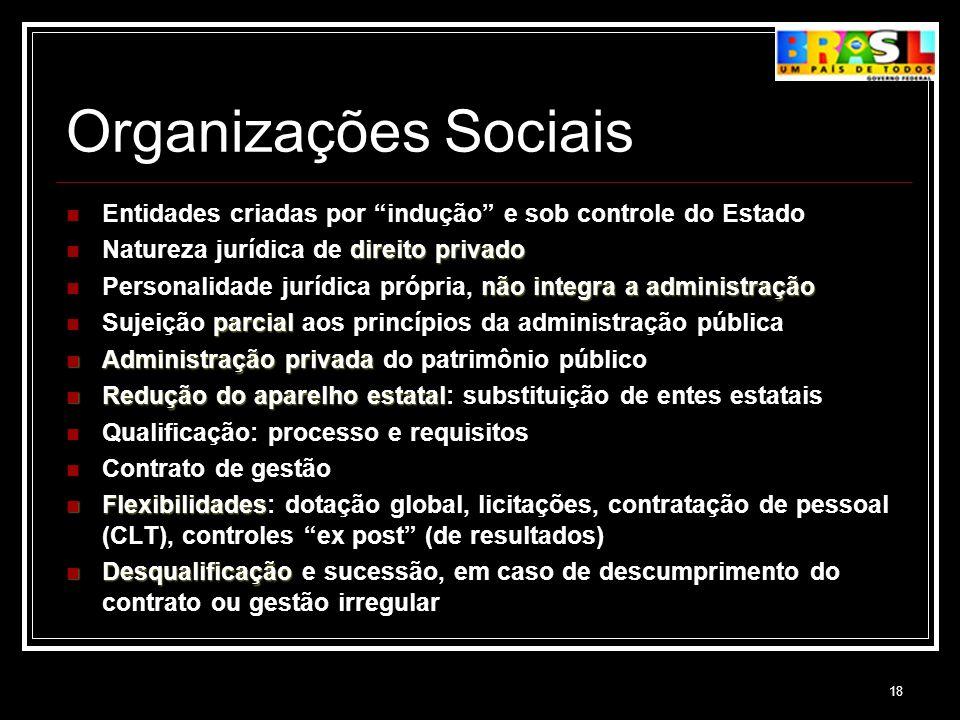 18 Organizações Sociais Entidades criadas por indução e sob controle do Estado direito privado Natureza jurídica de direito privado não integra a admi