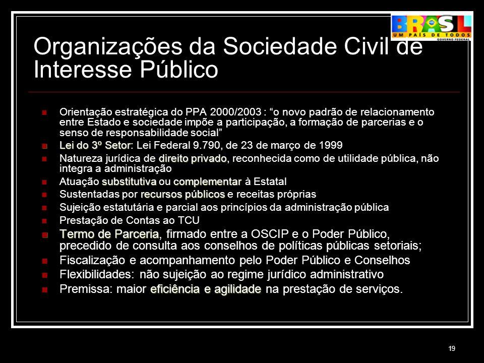 19 Organizações da Sociedade Civil de Interesse Público Orientação estratégica do PPA 2000/2003 : o novo padrão de relacionamento entre Estado e socie