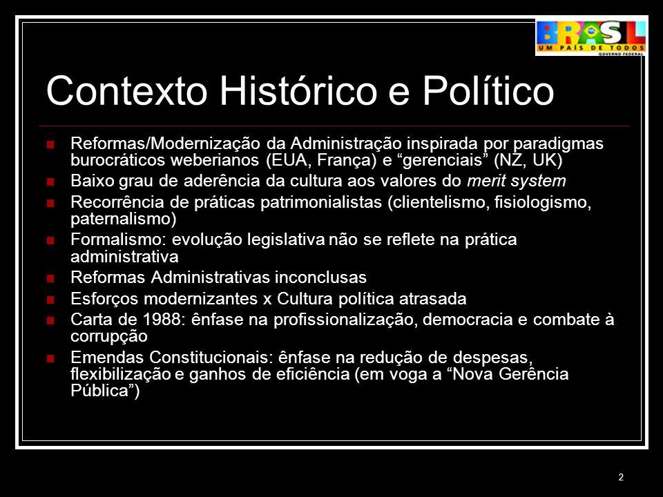 2 Contexto Histórico e Político Reformas/Modernização da Administração inspirada por paradigmas burocráticos weberianos (EUA, França) e gerenciais (NZ