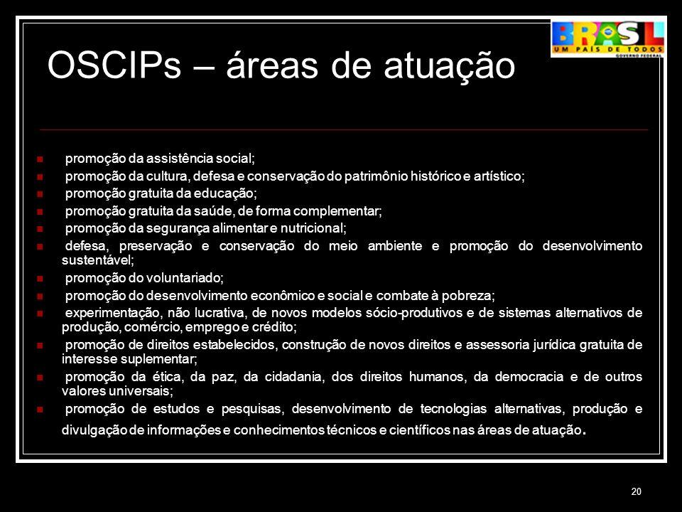 20 OSCIPs – áreas de atuação promoção da assistência social; promoção da cultura, defesa e conservação do patrimônio histórico e artístico; promoção g