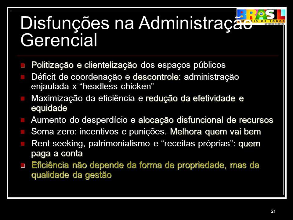 21 Disfunções na Administração Gerencial Politização e clientelização Politização e clientelização dos espaços públicos descontrole Déficit de coorden