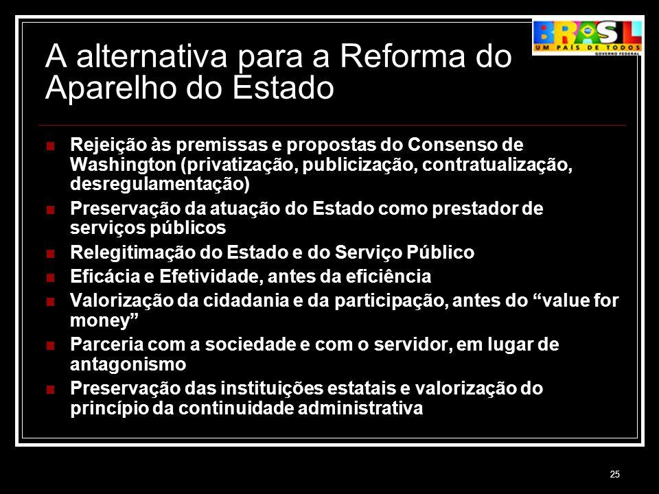 25 A alternativa para a Reforma do Aparelho do Estado Rejeição às premissas e propostas do Consenso de Washington (privatização, publicização, contrat