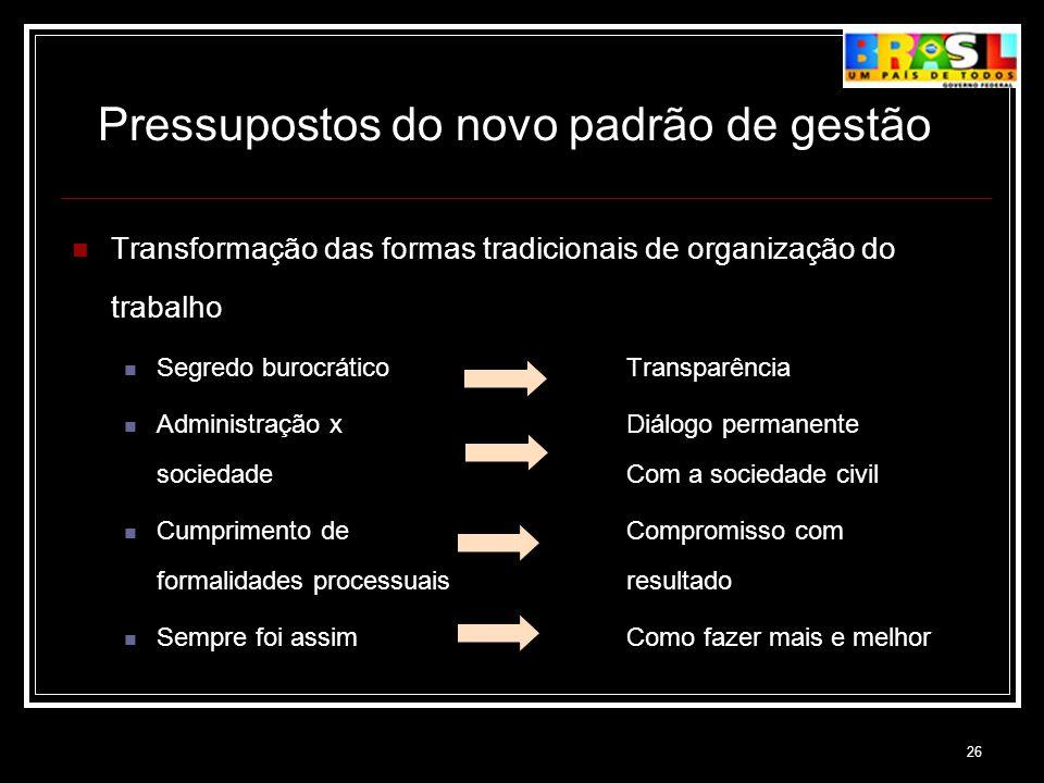 26 Transformação das formas tradicionais de organização do trabalho Segredo burocráticoTransparência Administração xDiálogo permanente sociedadeCom a