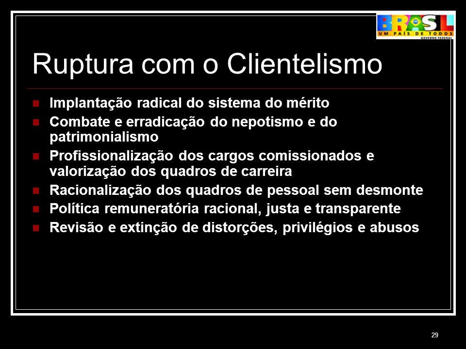 29 Ruptura com o Clientelismo Implantação radical do sistema do mérito Combate e erradicação do nepotismo e do patrimonialismo Profissionalização dos