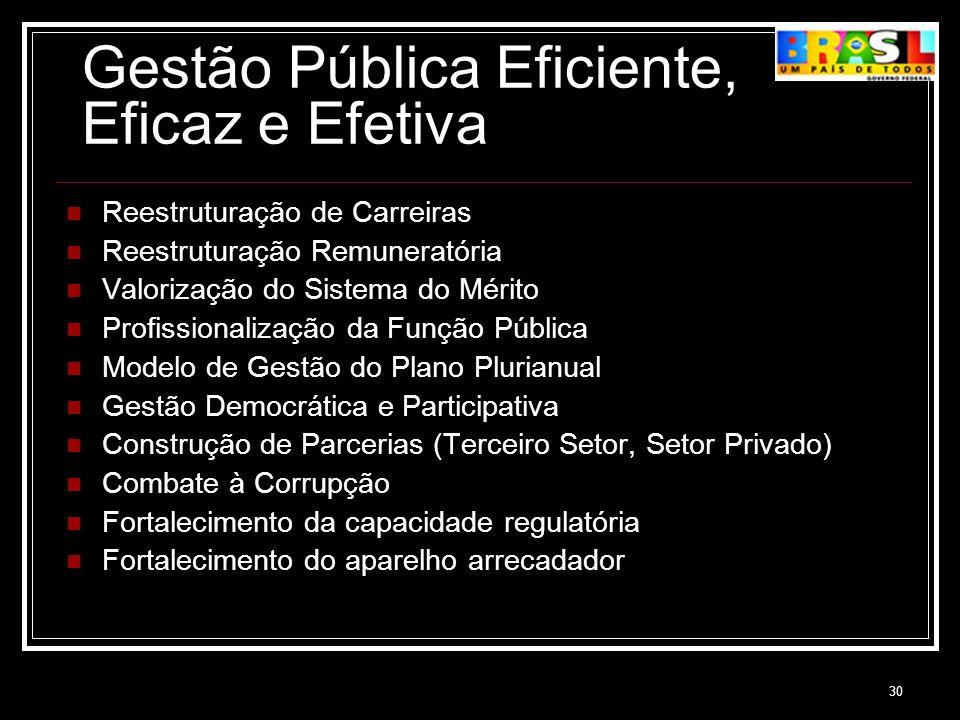 30 Gestão Pública Eficiente, Eficaz e Efetiva Reestruturação de Carreiras Reestruturação Remuneratória Valorização do Sistema do Mérito Profissionaliz