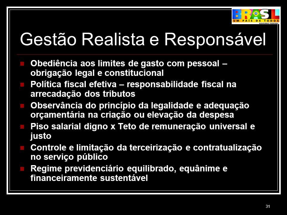 31 Gestão Realista e Responsável Obediência aos limites de gasto com pessoal – obrigação legal e constitucional Política fiscal efetiva – responsabili
