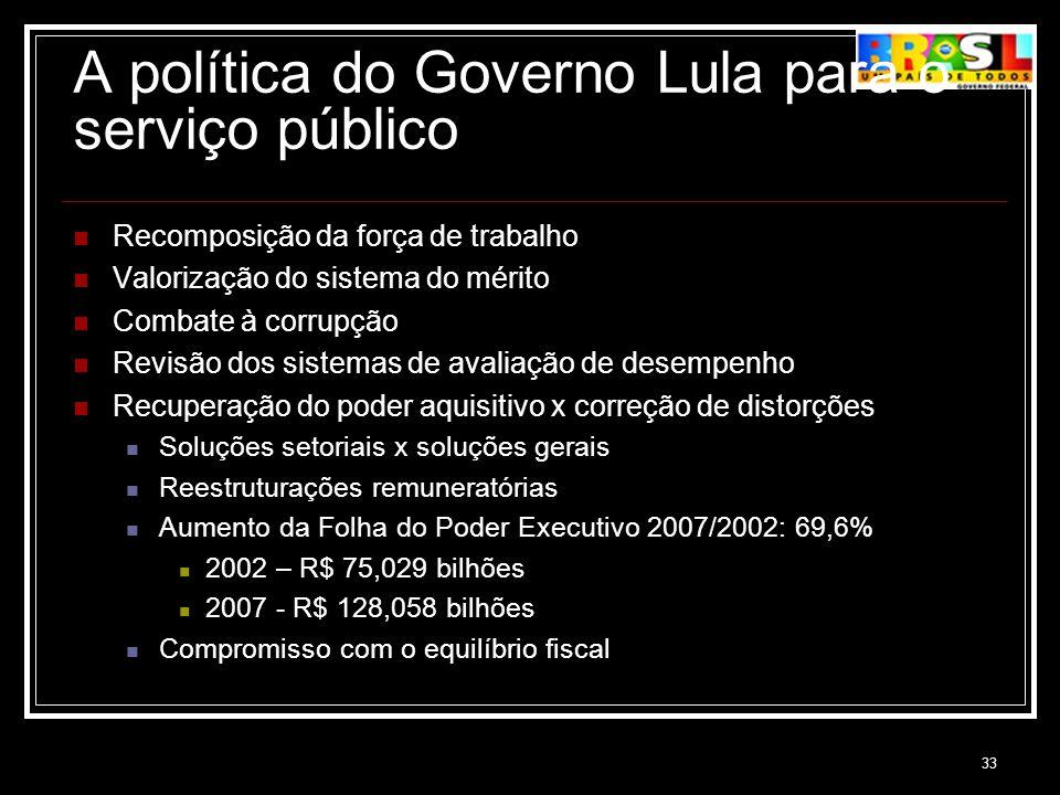 33 A política do Governo Lula para o serviço público Recomposição da força de trabalho Valorização do sistema do mérito Combate à corrupção Revisão do