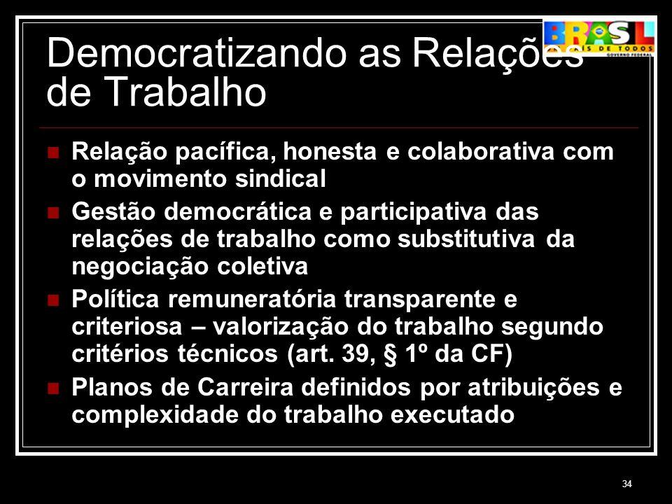 34 Democratizando as Relações de Trabalho Relação pacífica, honesta e colaborativa com o movimento sindical Gestão democrática e participativa das rel