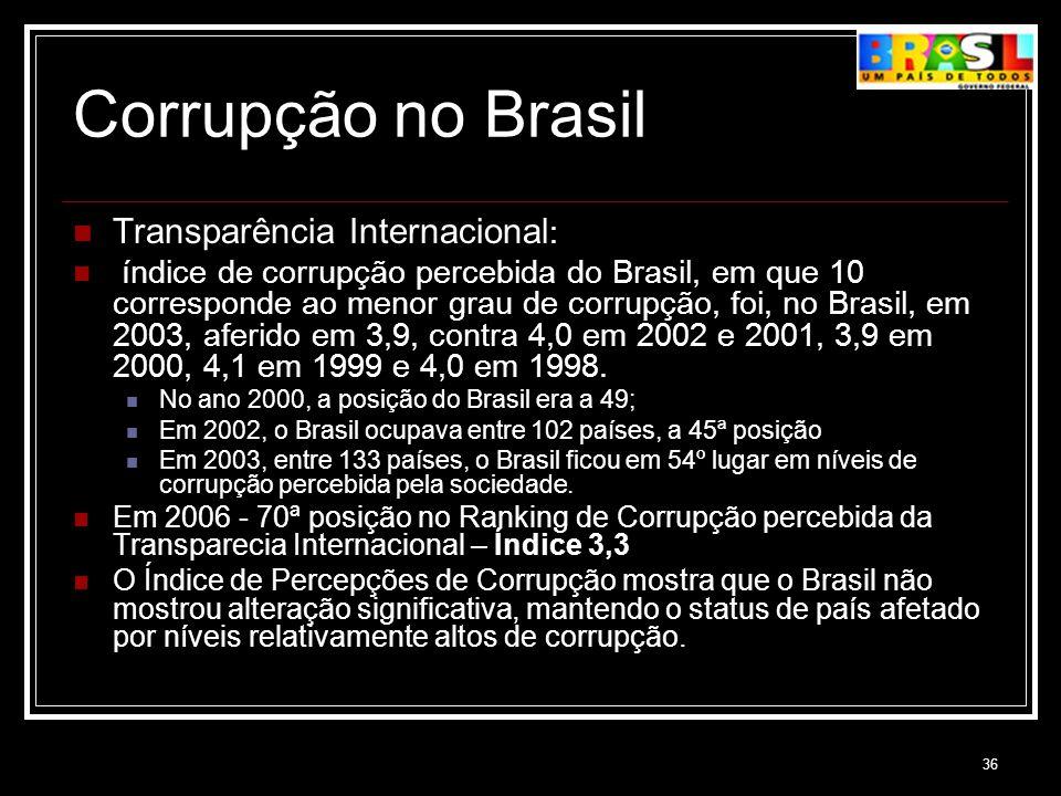 36 Corrupção no Brasil Transparência Internacional : índice de corrupção percebida do Brasil, em que 10 corresponde ao menor grau de corrupção, foi, n
