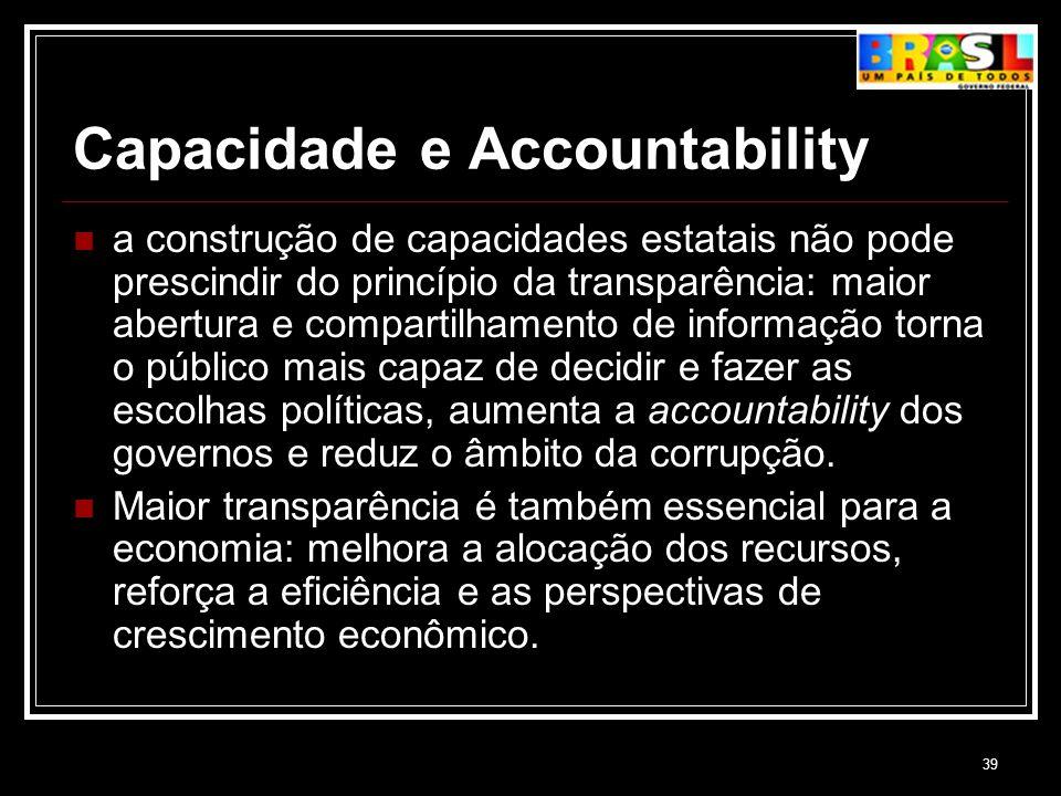 39 Capacidade e Accountability a construção de capacidades estatais não pode prescindir do princípio da transparência: maior abertura e compartilhamen