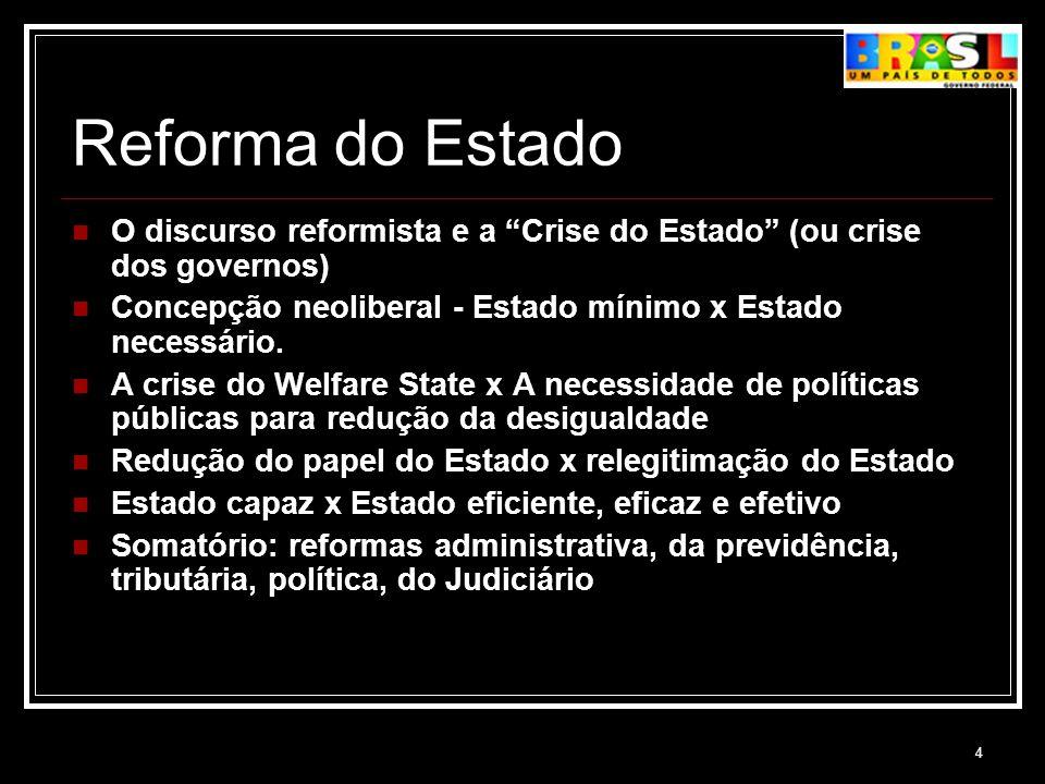 4 Reforma do Estado O discurso reformista e a Crise do Estado (ou crise dos governos) Concepção neoliberal - Estado mínimo x Estado necessário. A cris