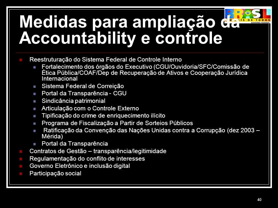 40 Medidas para ampliação da Accountability e controle Reestruturação do Sistema Federal de Controle Interno Fortalecimento dos órgãos do Executivo (C