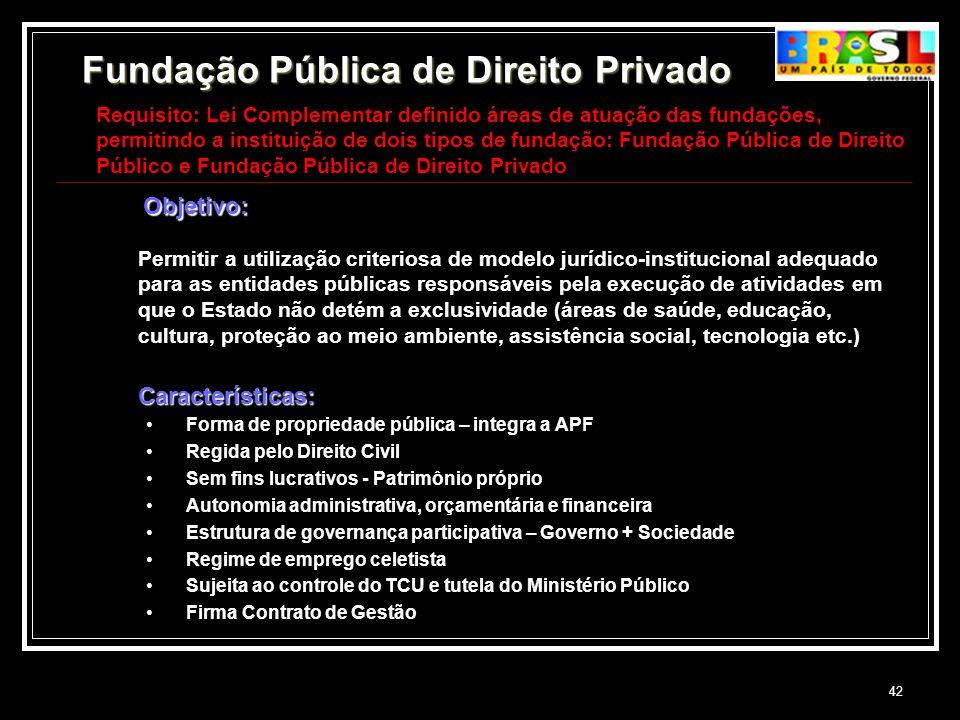42 Permitir a utilização criteriosa de modelo jurídico-institucional adequado para as entidades públicas responsáveis pela execução de atividades em q