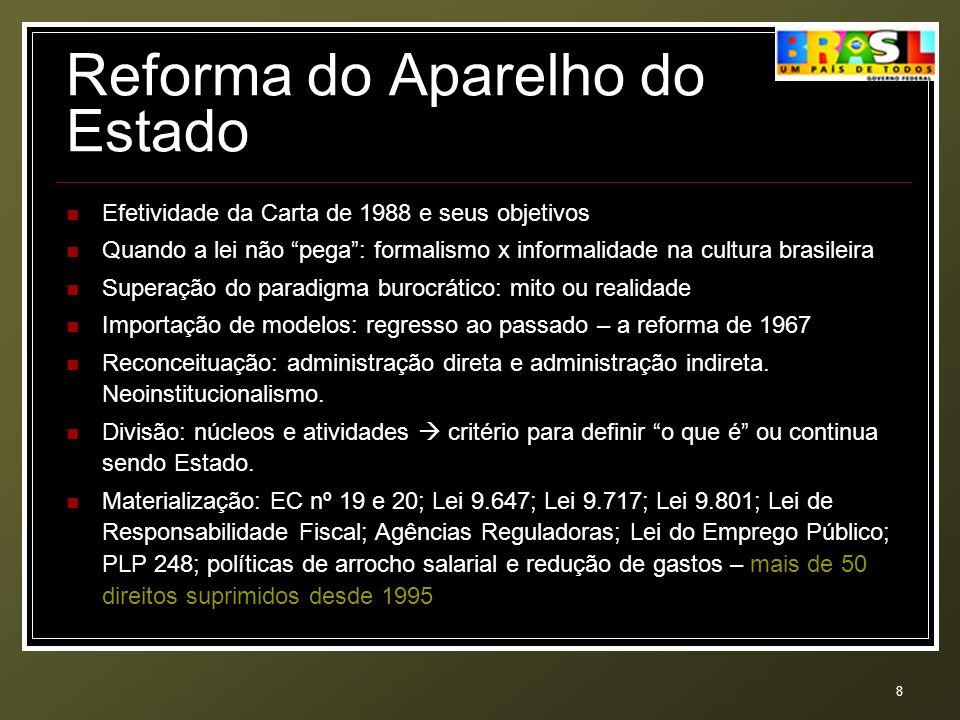 8 Reforma do Aparelho do Estado Efetividade da Carta de 1988 e seus objetivos Quando a lei não pega: formalismo x informalidade na cultura brasileira
