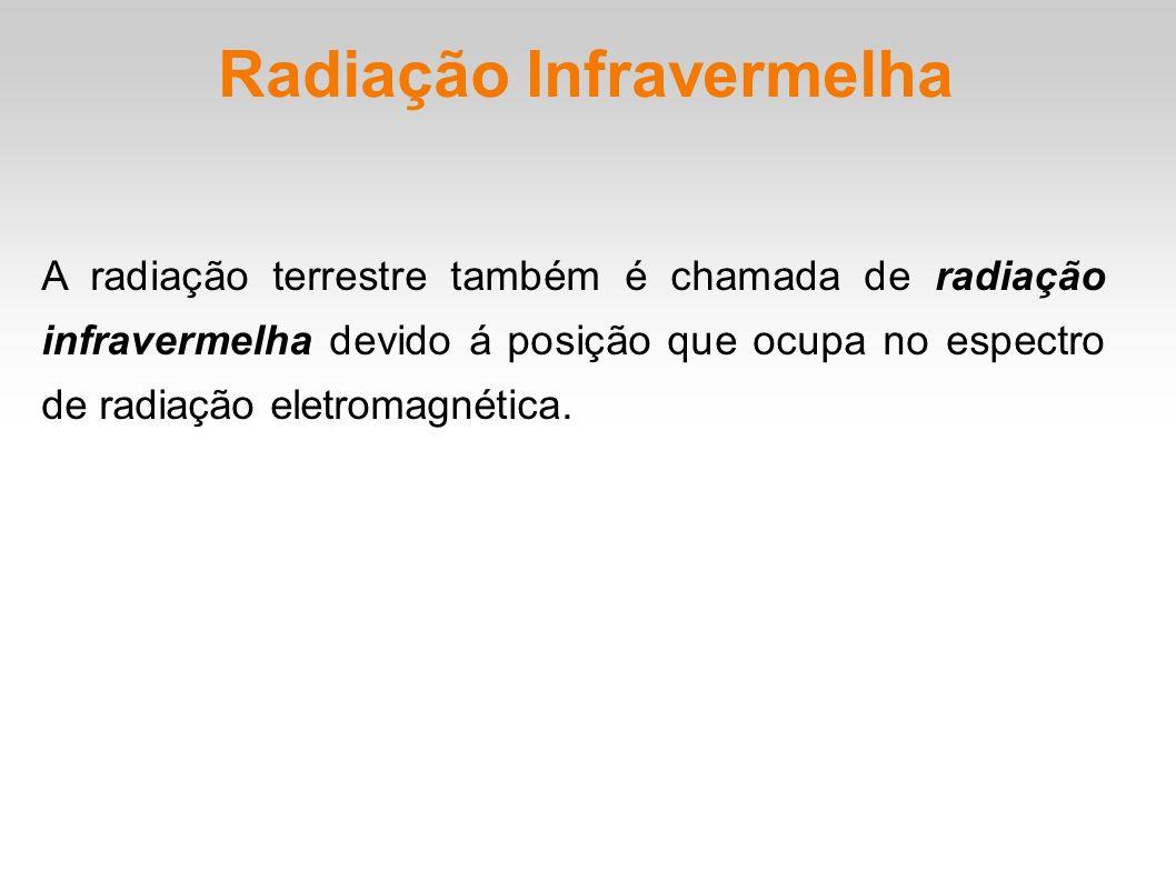 Radiação Infravermelha A radiação terrestre também é chamada de radiação infravermelha devido á posição que ocupa no espectro de radiação eletromagnét