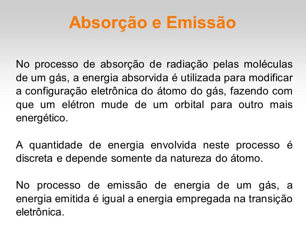 Absorção e Emissão No processo de absorção de radiação pelas moléculas de um gás, a energia absorvida é utilizada para modificar a configuração eletrô