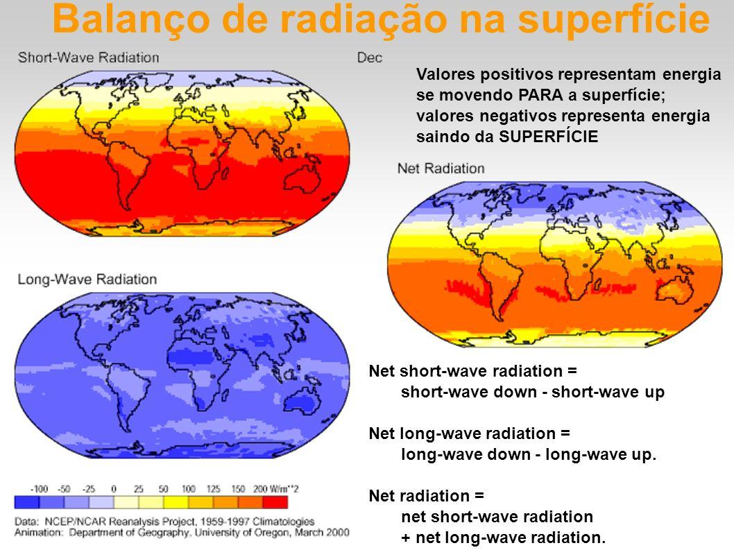 Balanço de radiação na superfície Net short-wave radiation = short-wave down - short-wave up Net long-wave radiation = long-wave down - long-wave up.