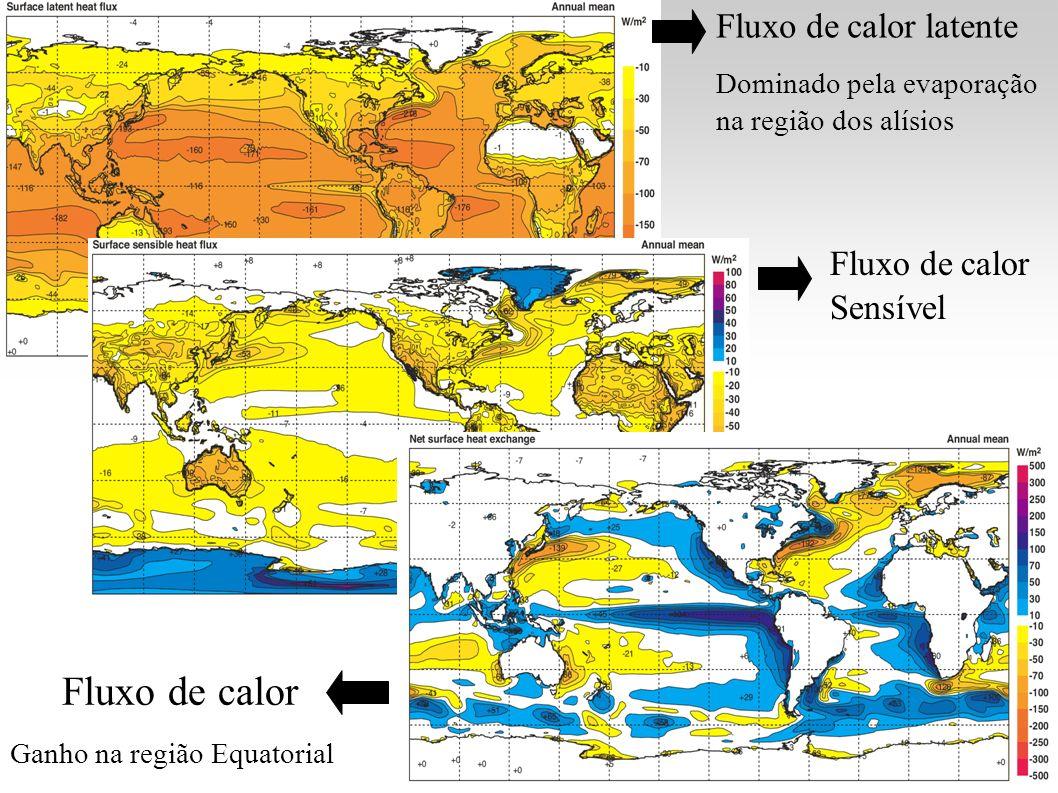 Fluxo de calor latente Dominado pela evaporação na região dos alísios Fluxo de calor Sensível Fluxo de calor Ganho na região Equatorial