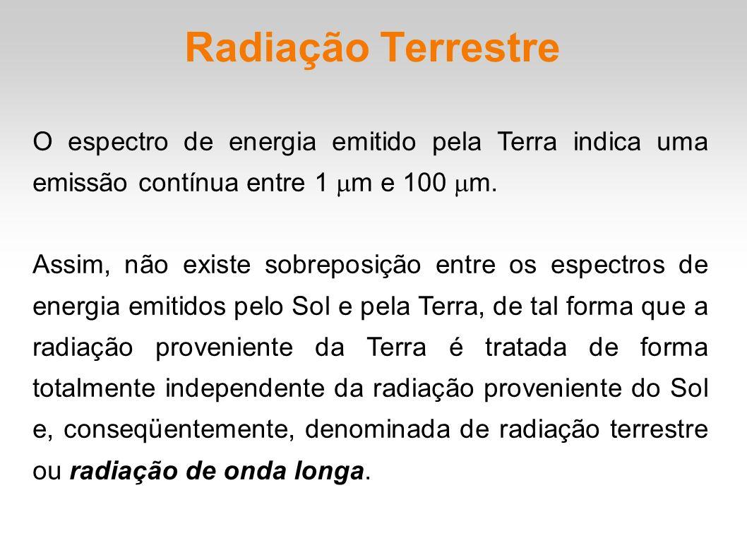 Radiação Terrestre O espectro de energia emitido pela Terra indica uma emissão contínua entre 1 m e 100 m. Assim, não existe sobreposição entre os esp