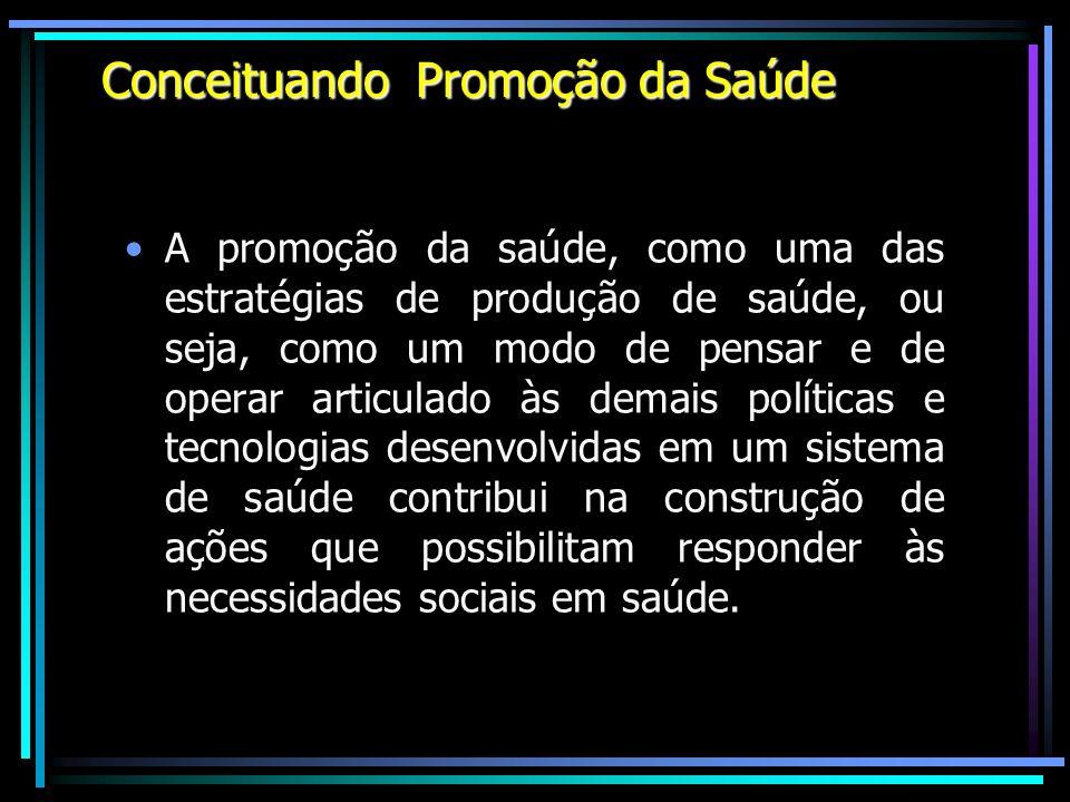 A promoção da saúde, como uma das estratégias de produção de saúde, ou seja, como um modo de pensar e de operar articulado às demais políticas e tecno