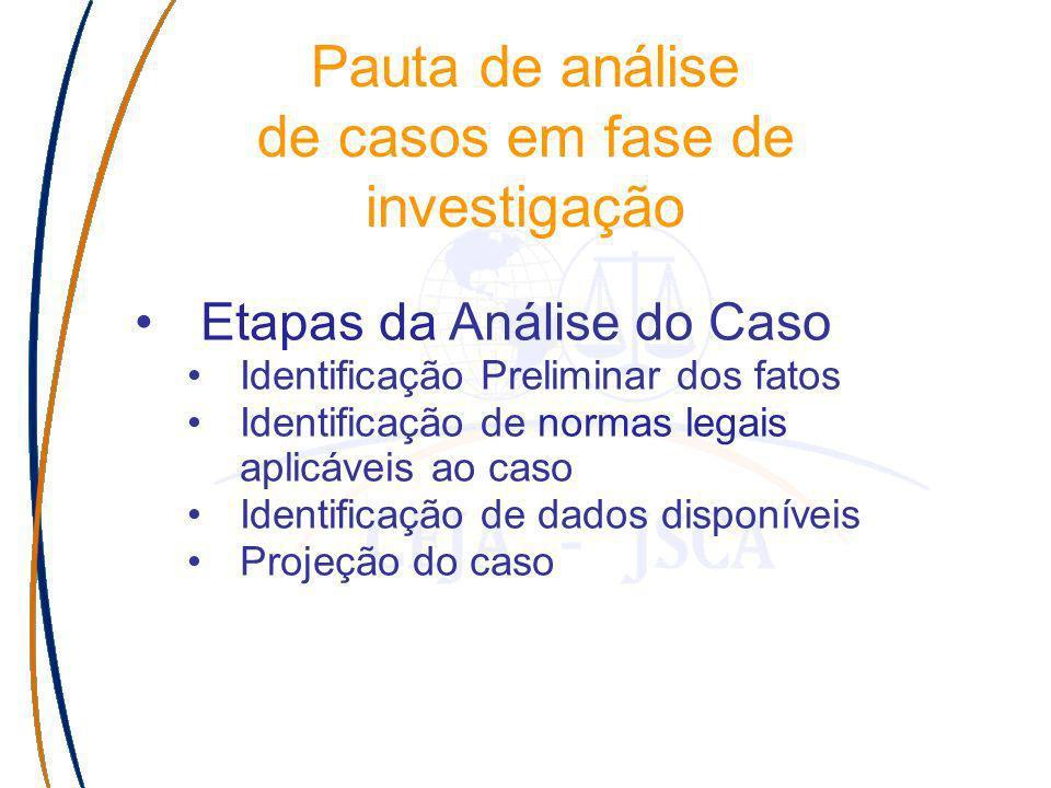 Pauta de análise de casos em fase de investigação Etapas da Análise do Caso Identificação Preliminar dos fatos Identificação de normas legais aplicáveis ao caso Identificação de dados disponíveis Projeção do caso