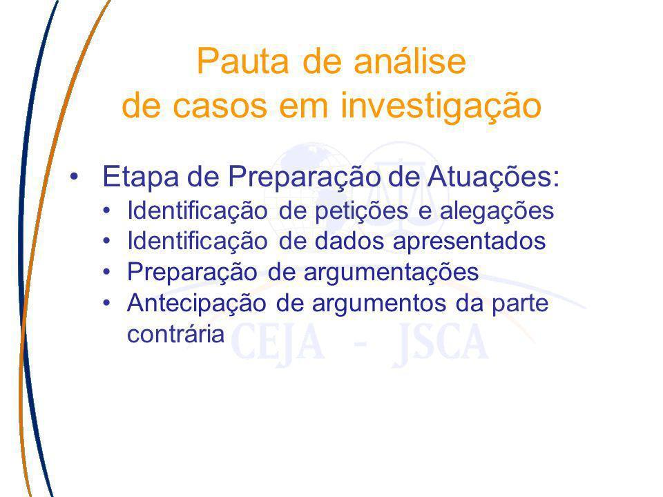 Etapa de Preparação de Atuações: Identificação de petições e alegações Identificação de dados apresentados Preparação de argumentações Antecipação de argumentos da parte contrária Pauta de análise de casos em investigação