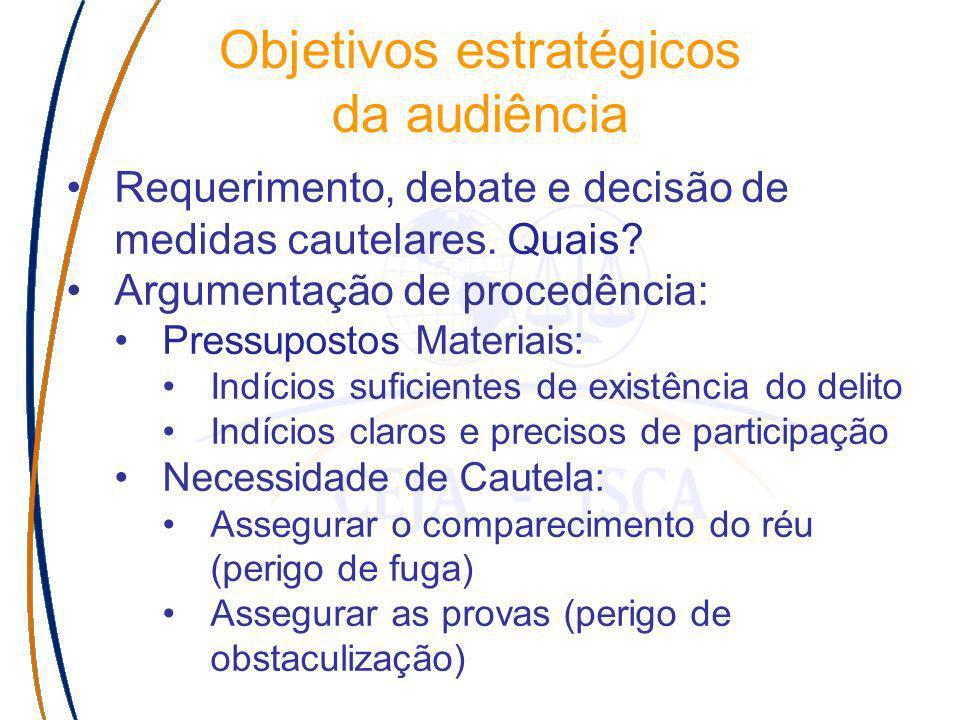 Requerimento, debate e decisão de medidas cautelares.