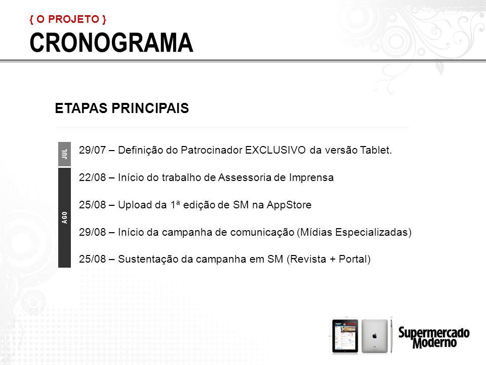 { O PROJETO } CRONOGRAMA ETAPAS PRINCIPAIS 29/07 – Definição do Patrocinador EXCLUSIVO da versão Tablet.