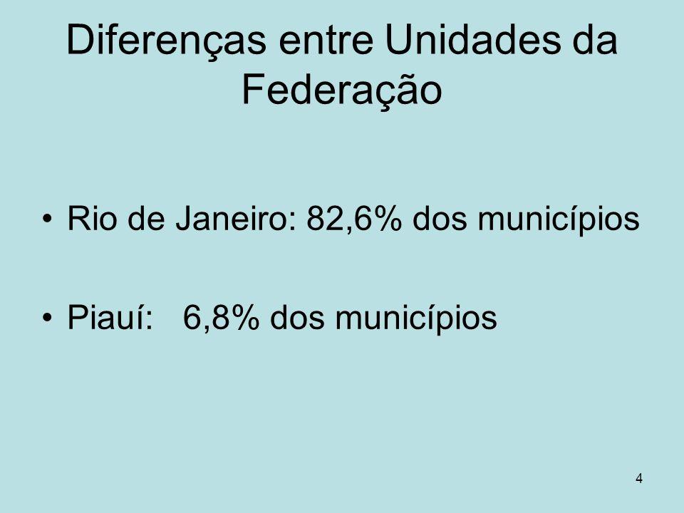 4 Diferenças entre Unidades da Federação Rio de Janeiro: 82,6% dos municípios Piauí: 6,8% dos municípios