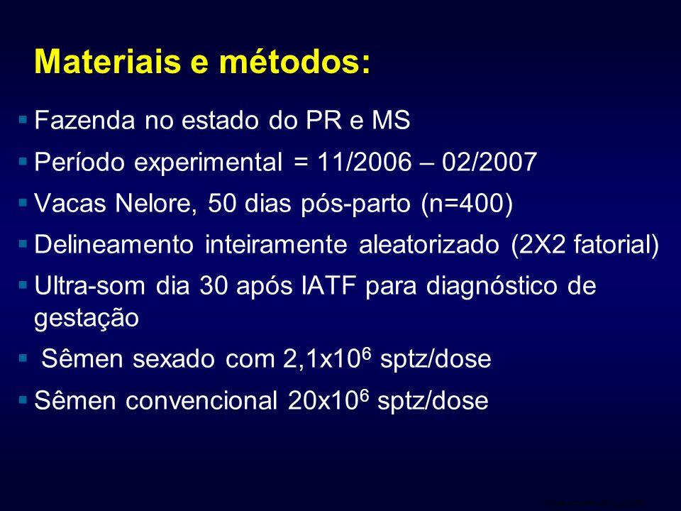Clinica do Leite – ESALQ/USP Materiais e métodos: Fazenda no estado do PR e MS Período experimental = 11/2006 – 02/2007 Vacas Nelore, 50 dias pós-part