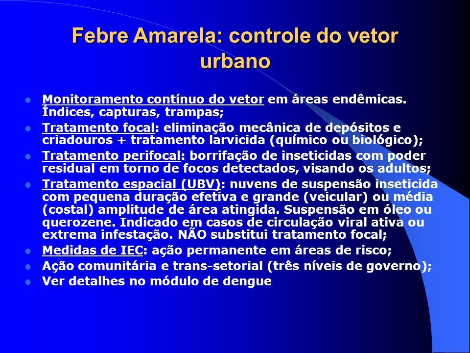 Febre Amarela: controle do vetor urbano Monitoramento contínuo do vetor em áreas endêmicas. Índices, capturas, trampas; Tratamento focal: eliminação m