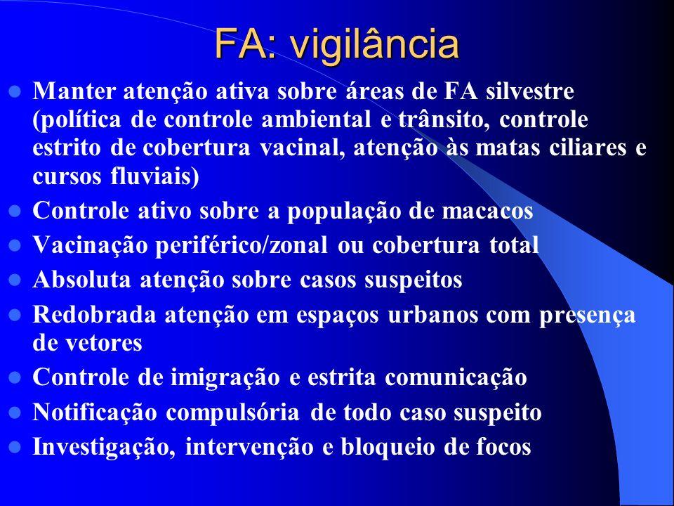FA: vigilância Manter atenção ativa sobre áreas de FA silvestre (política de controle ambiental e trânsito, controle estrito de cobertura vacinal, ate