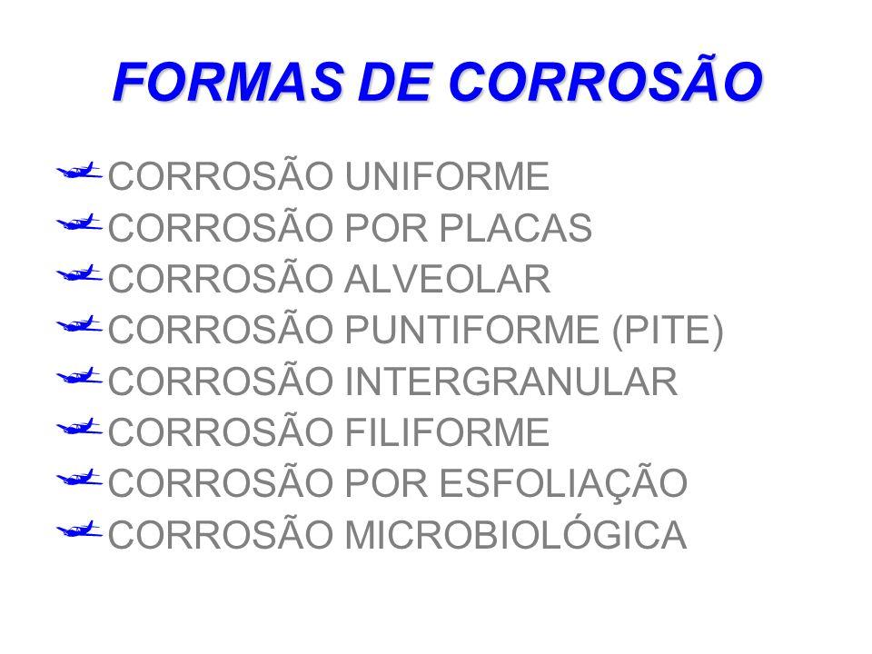 FORMAS DE CORROSÃO CORROSÃO UNIFORME CORROSÃO POR PLACAS CORROSÃO ALVEOLAR CORROSÃO PUNTIFORME (PITE) CORROSÃO INTERGRANULAR CORROSÃO FILIFORME CORROSÃO POR ESFOLIAÇÃO CORROSÃO MICROBIOLÓGICA