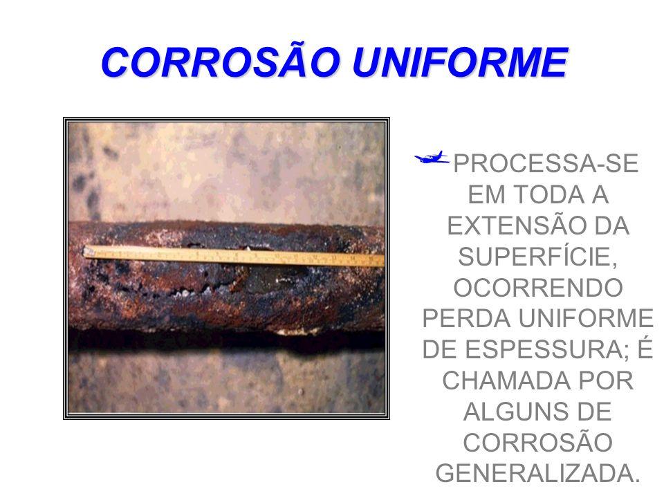 FORMAS DE CORROSÃO CORROSÃO UNIFORME CORROSÃO POR PLACAS CORROSÃO ALVEOLAR CORROSÃO PUNTIFORME (PITE) CORROSÃO INTERGRANULAR CORROSÃO FILIFORME CORROS