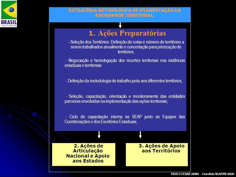 PAULO CESAR ARNS - Convênio SEAP/PR-IADH ESTRATÉGIA METODOLÓGICA DE IPLEMENTAÇÃO DA ABORDAGEM TERRITORIAL 1. Ações Preparatórias - Seleção dos Territó